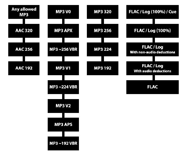 Flac torrent sites